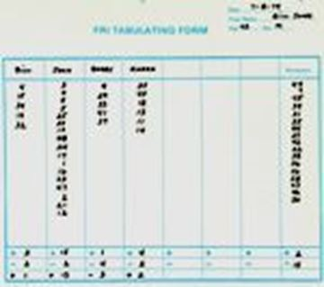 Picture of Family Relationship Inventory (FRI) Tabulating pkg./100